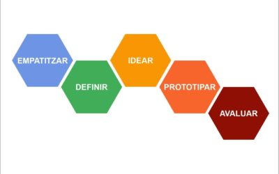 Design Thinking: Pensa diferent!